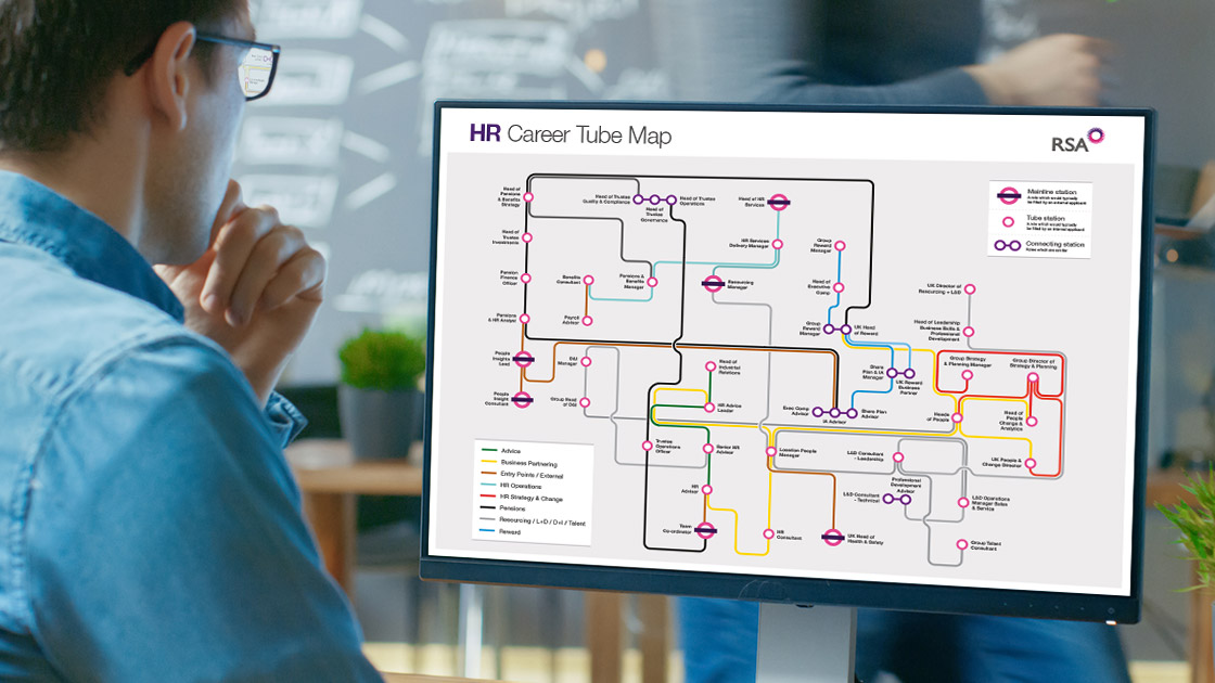 RSA– Career Mapping